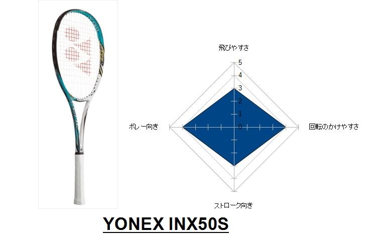 INX50S