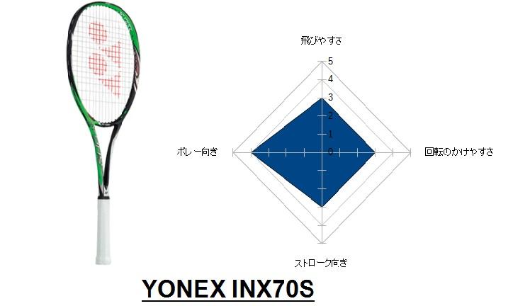 INX70S