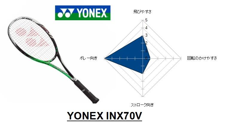 INX70V