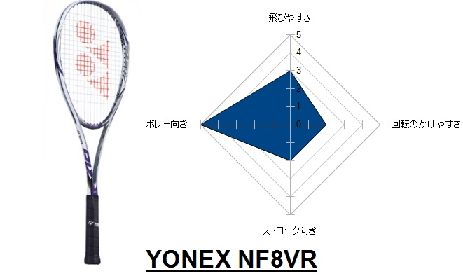 NF8VR