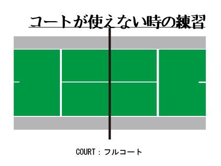 コートじゃなくてもできるソフトテニス練習メニュー